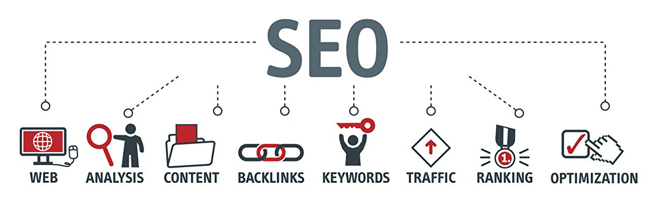 improve the SEO, How to improve the SEO of your website