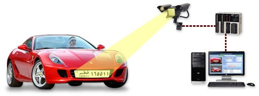 Why Do We Need an Automatic License Plate Recognition System for Road Safety?