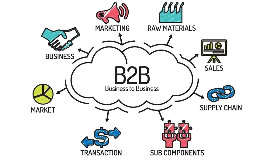 How B2B Marketers Can Run a Successful Marketing Campaign