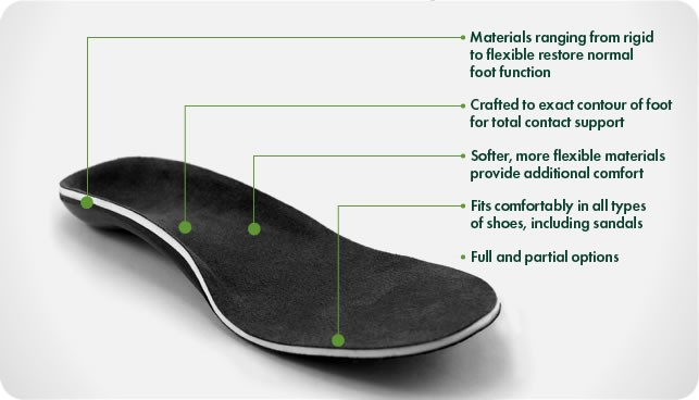 Looking For The Best Custom Orthotics Mississauga?