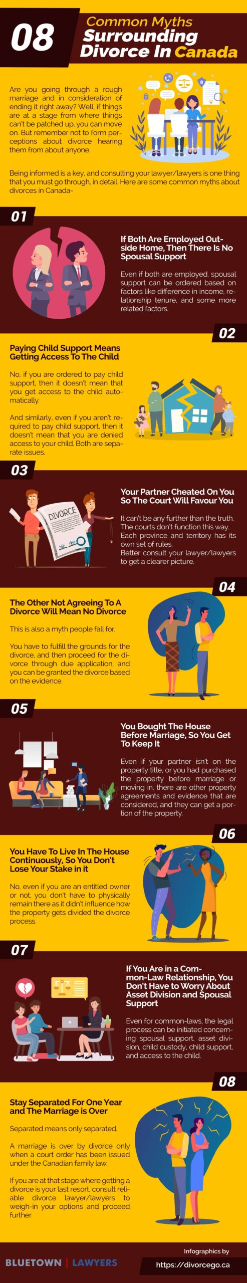 divorce lawyer Toronto, 8 Common Myths Surrounding Divorce In Canada