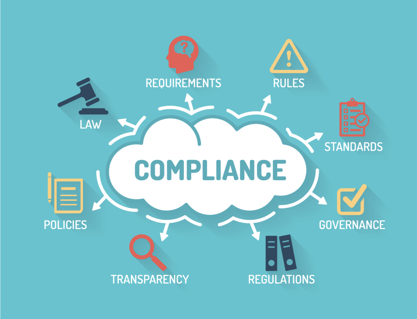 compliance staffing
