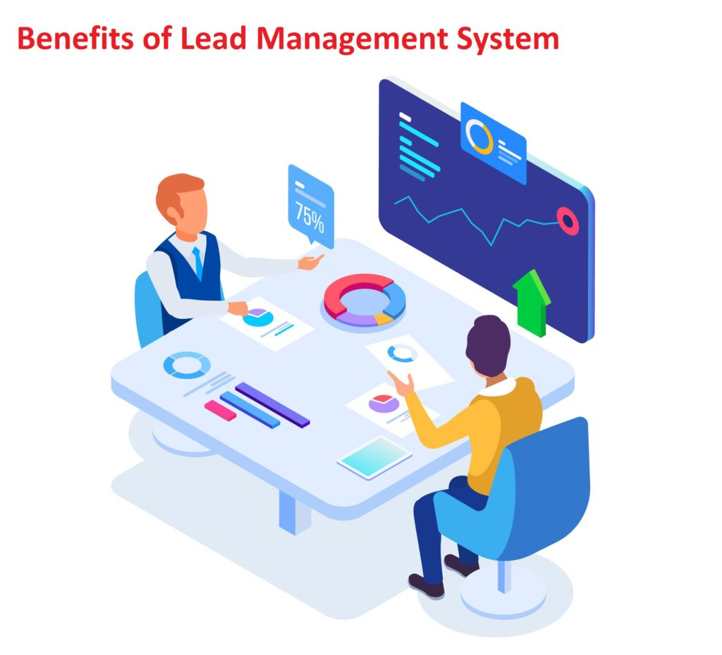 Why Is a Lead Management System Important for Every Business?