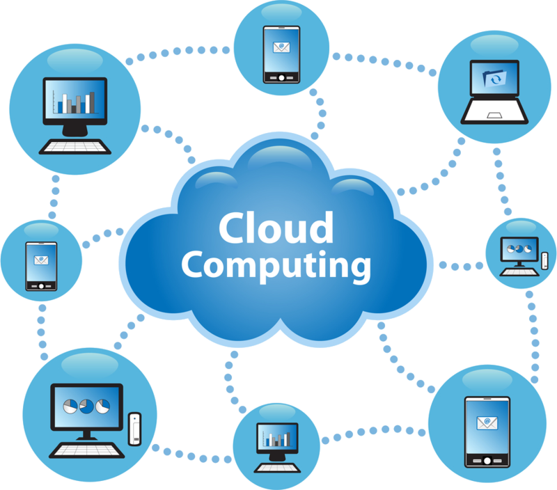 , Why cloud computing is the only skill you really need in your business?