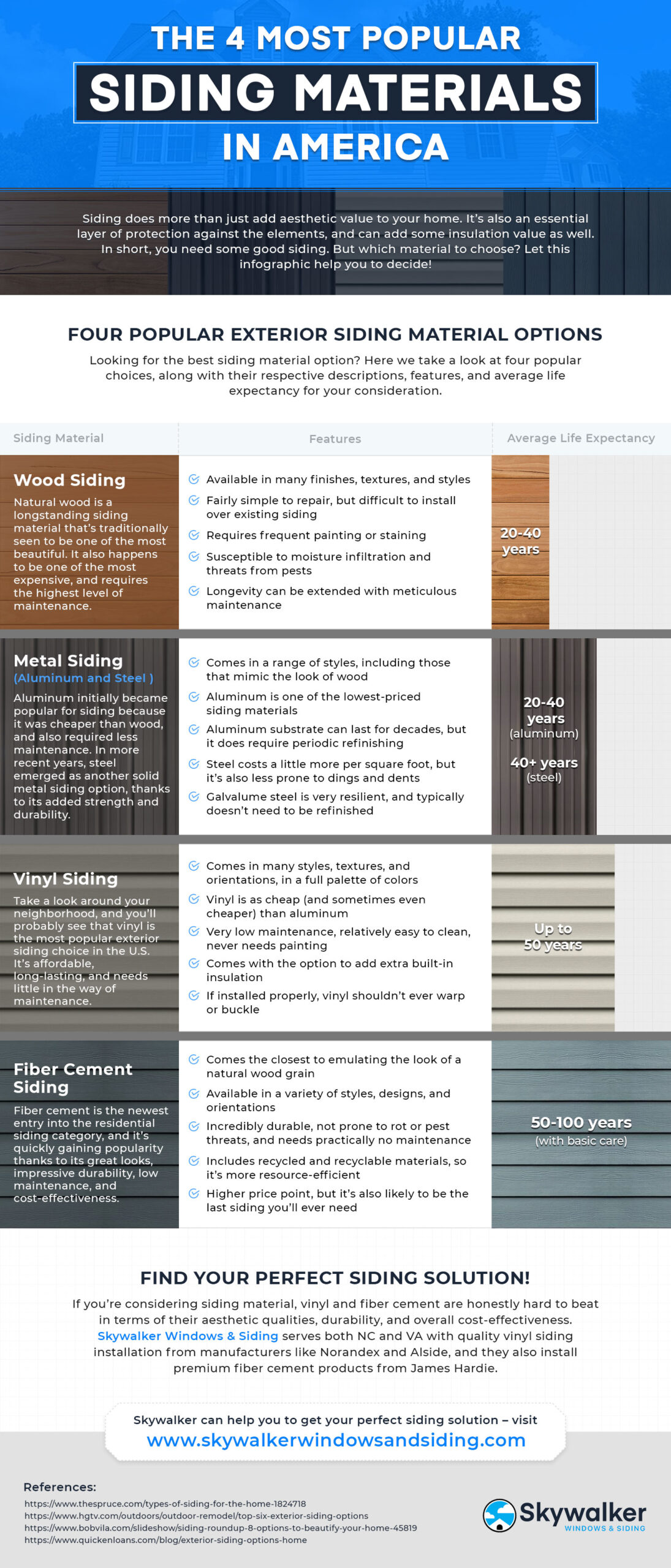 , The 4 Most Popular Siding Materials in America