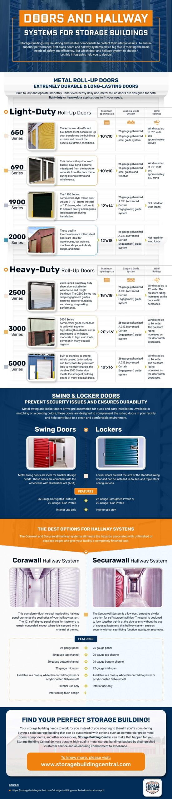 , Doors and Hallway Systems for Storage Buildings