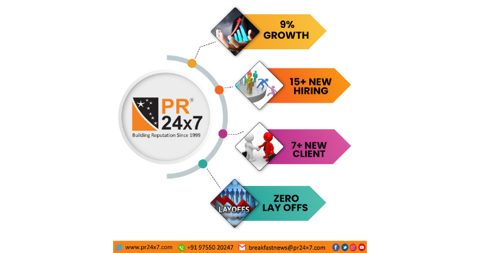 PR 24×7 embark 9% growth story during COVID 19