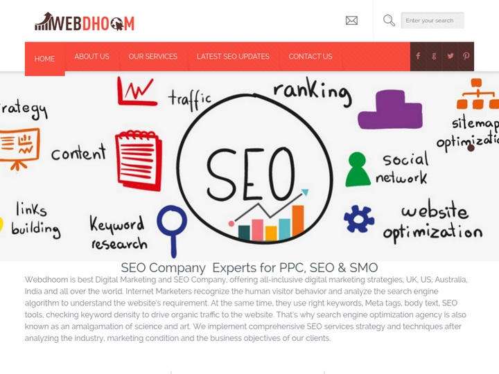 Accomplish Your Business Goals by Hiring Best SEO Company in India