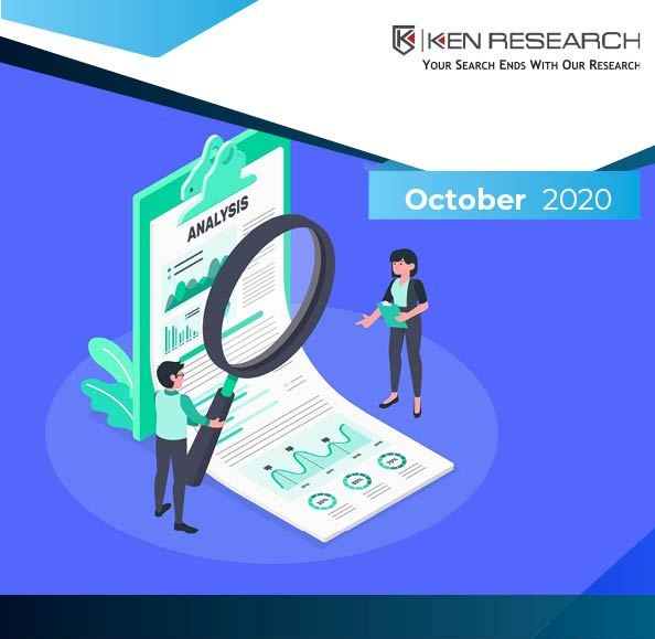 Future Growth of Career Point in Revenue India: Ken Research