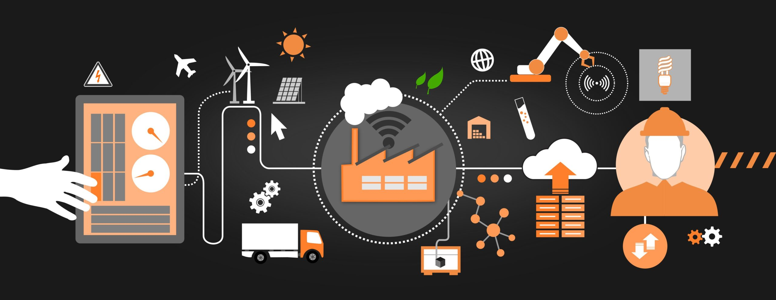 , Global IoT In Process Manufacturing Market Outlook: Ken Research