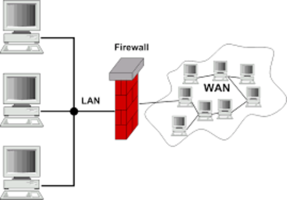 Why Firewall Security Is Important For Your Business