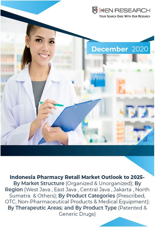 Indonesia Pharmacy Retail Market Outlook: Ken Research