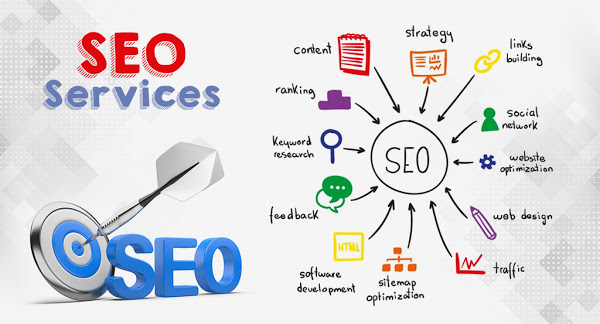 What are SEO services and what does these services include.