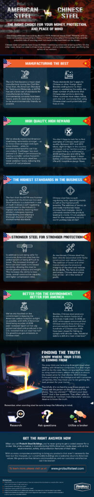 American vs. Chinese Steel: The Best Price is Not Always the Best Option