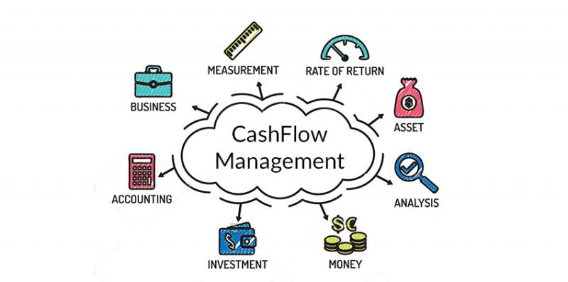 Future Growth of Global Cash Flow Market: Ken Research