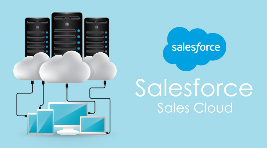 Know About Salesforce Sales Cloud