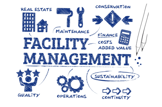 Future Growth of UAE Facility Management Market: Ken Research