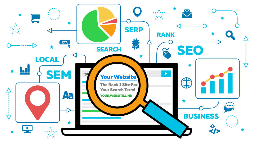 , Semify Review – White Label SEO Company