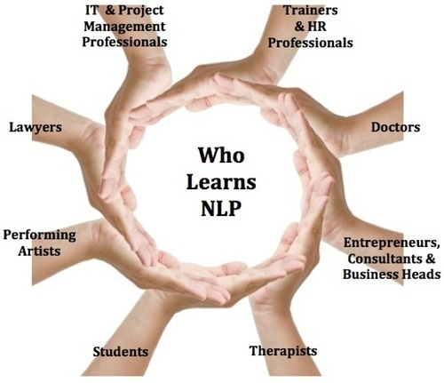 NLP Training – A Guide For the Confused