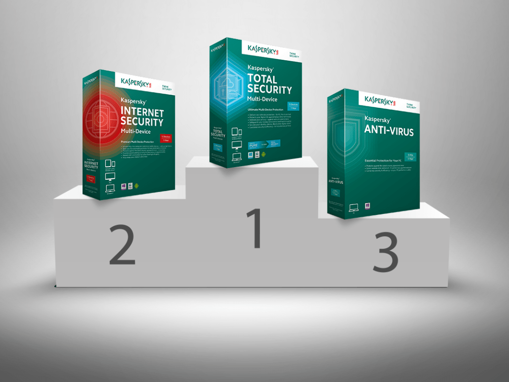 How to Install Kaspersky Total Security Antivirus in 2021?