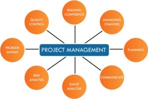 Project Management Approaches