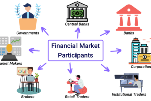 trading in financial markets